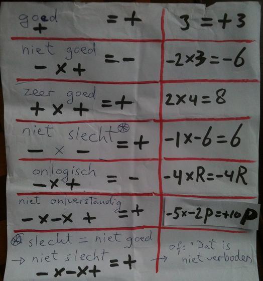 'math in language' scheme